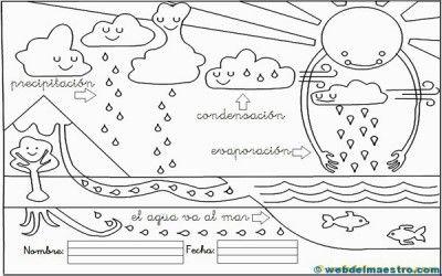 Magnifico Cuaderno Interactivo Ciclo del Agua