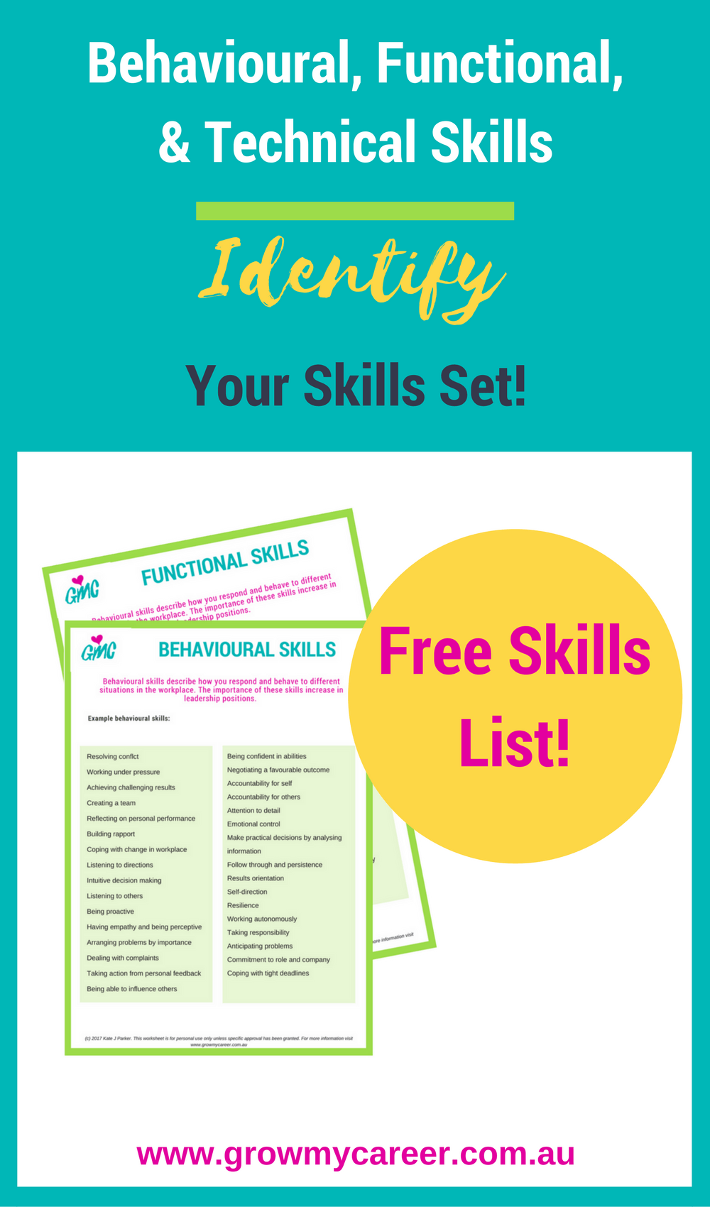 Identify Your Skills Set With This List Of Behavioural And Functional Skills Job Search Motivation Career Motivation Job Hunting
