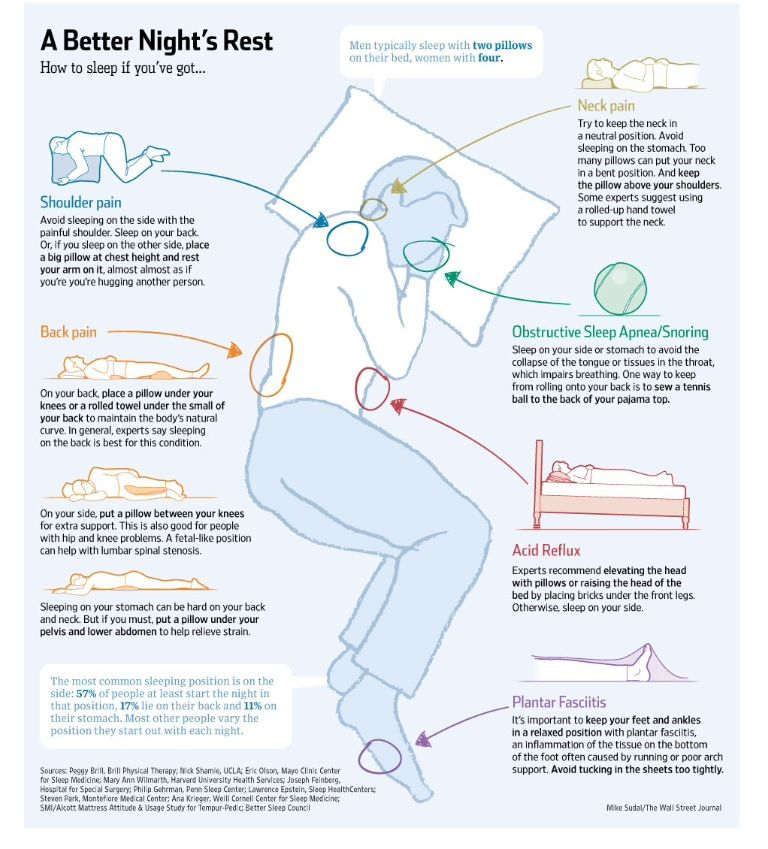 Pin by Ladina Duffie on Good to Know | Health, Pain