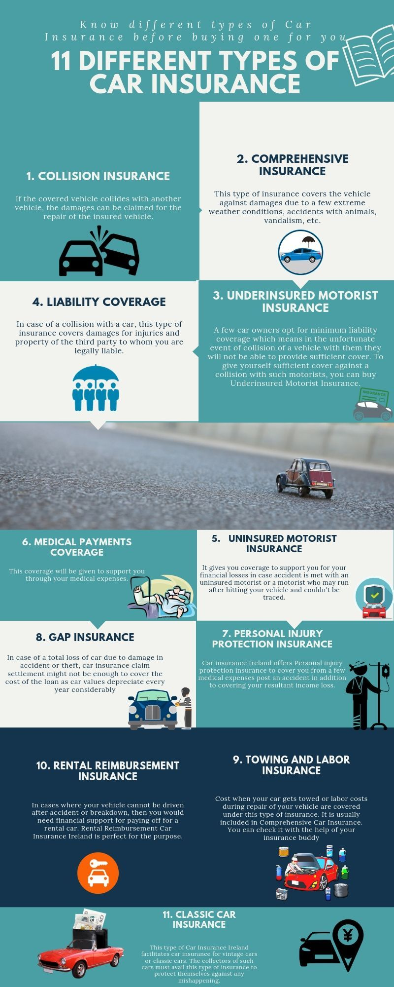 Buy the Right Insurance for your Car Ireland.buy car