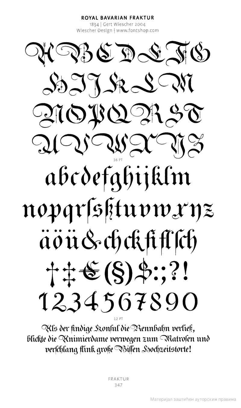 Fraktur Calligrafia Dell Alfabeto Scrittura A Mano Lettere