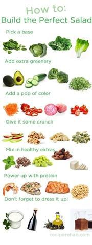 Build your own salad chart.
