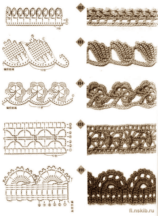 Crochet Border Patterns Httpliveinternetusers3798319
