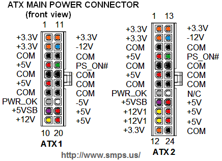 Image result for atx power supply pinout | Wiring | Pinterest