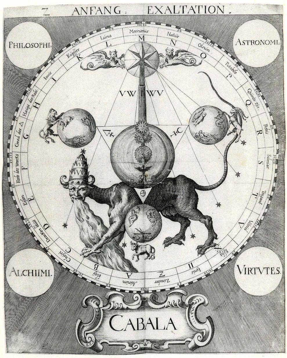 Alquimia Cosmos Cielo Y Tierra Simbologa Circuitry By Brujo On Deviantart Bigdave409