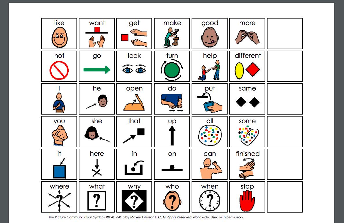 36 Core Vocabulary Words
