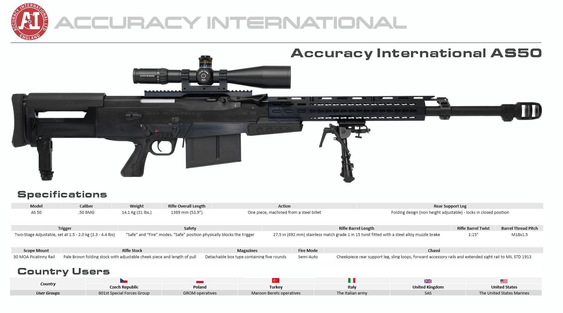 Accuracy International - AS50 | Weapons | Guns, Military