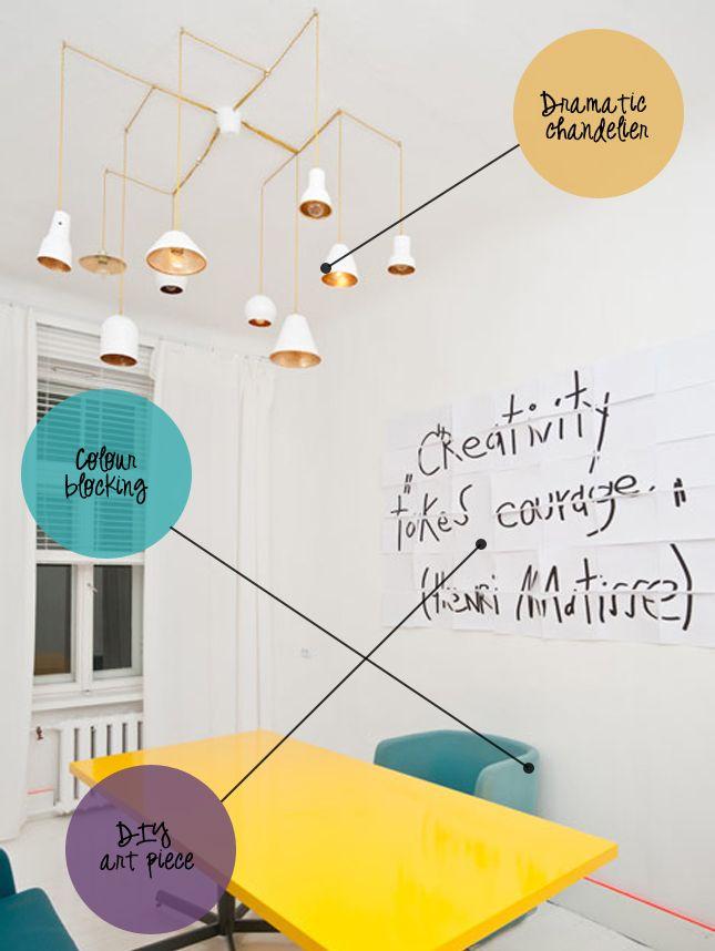 Chandelier, colors, DIY art - great room!
