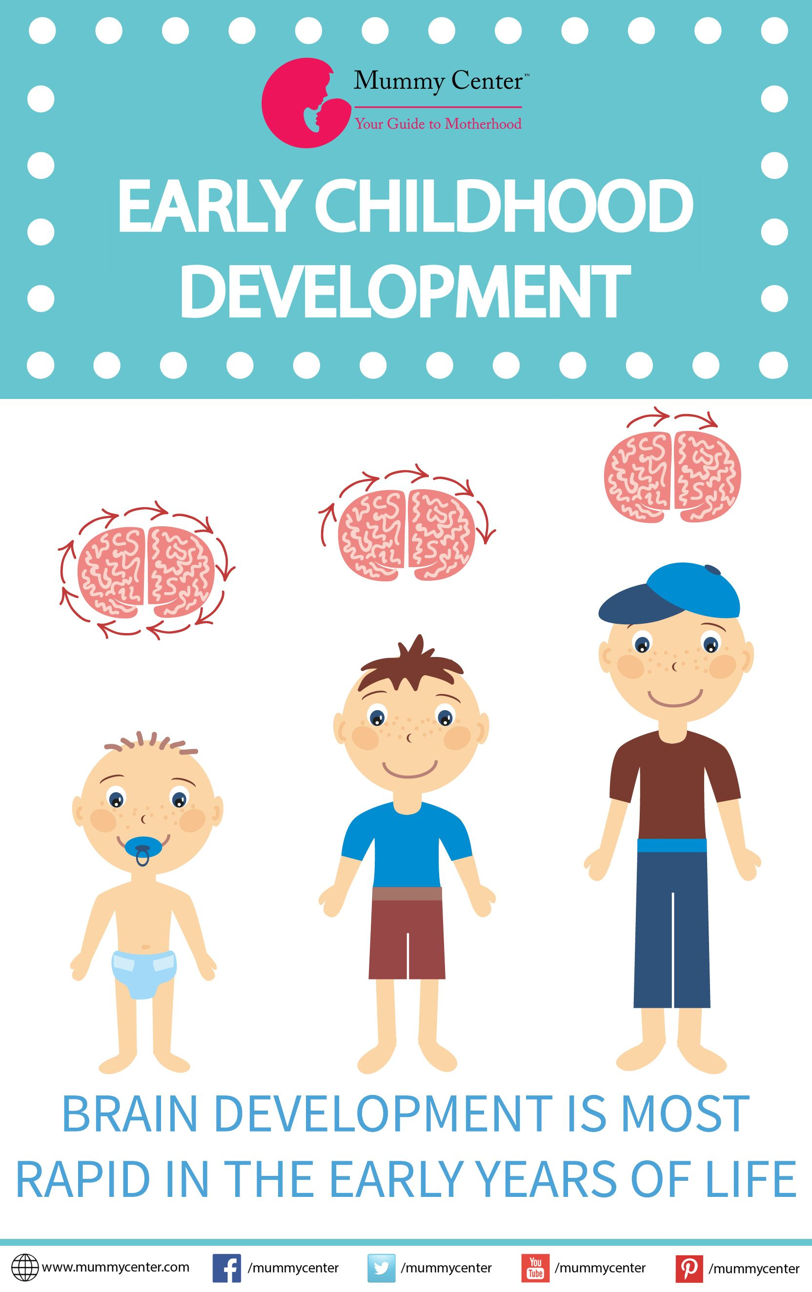 Toys and activities play a very important role in the cognitive