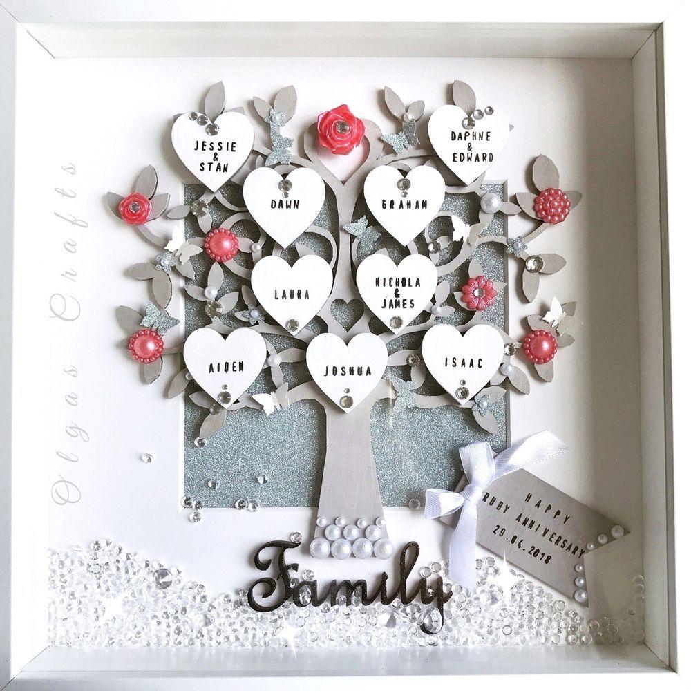Personalised Handmade Family Tree Card