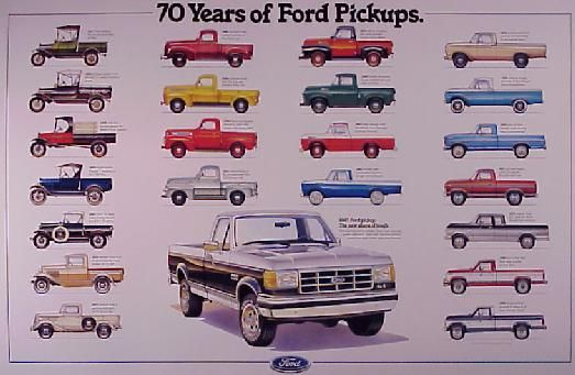 Ford Truck Timeline Google Search With Images Ford Pickup