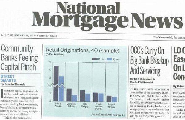 Guaranteed Rate Guaranteedrate Home Buying Tips Mortgage Process Financial Decisions