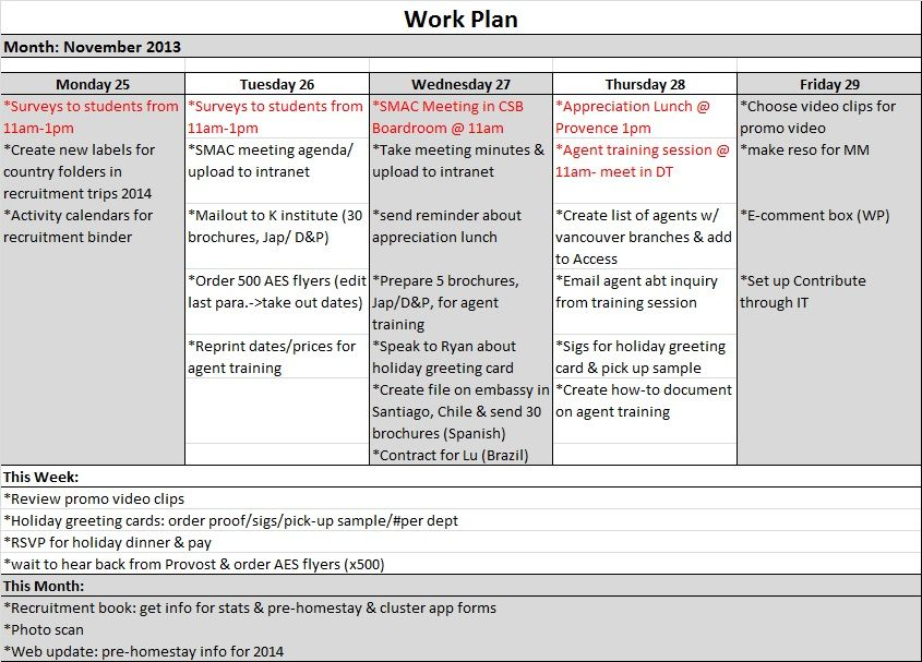 Work Plans Samples Work plans, How to plan, Business