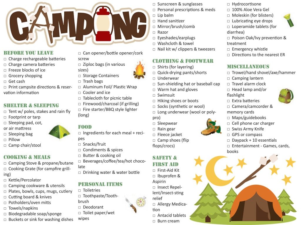 Car Camping Checklist. Camping Packing ListsTent ...
