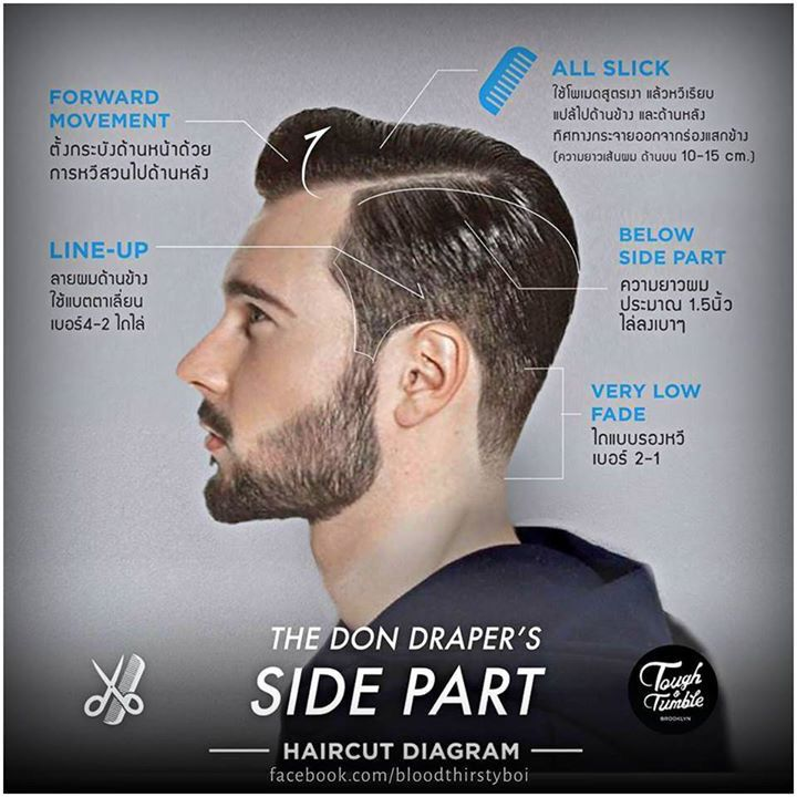 Mens Trend Haircuts Undercuts Side Part Mens Hairstyle