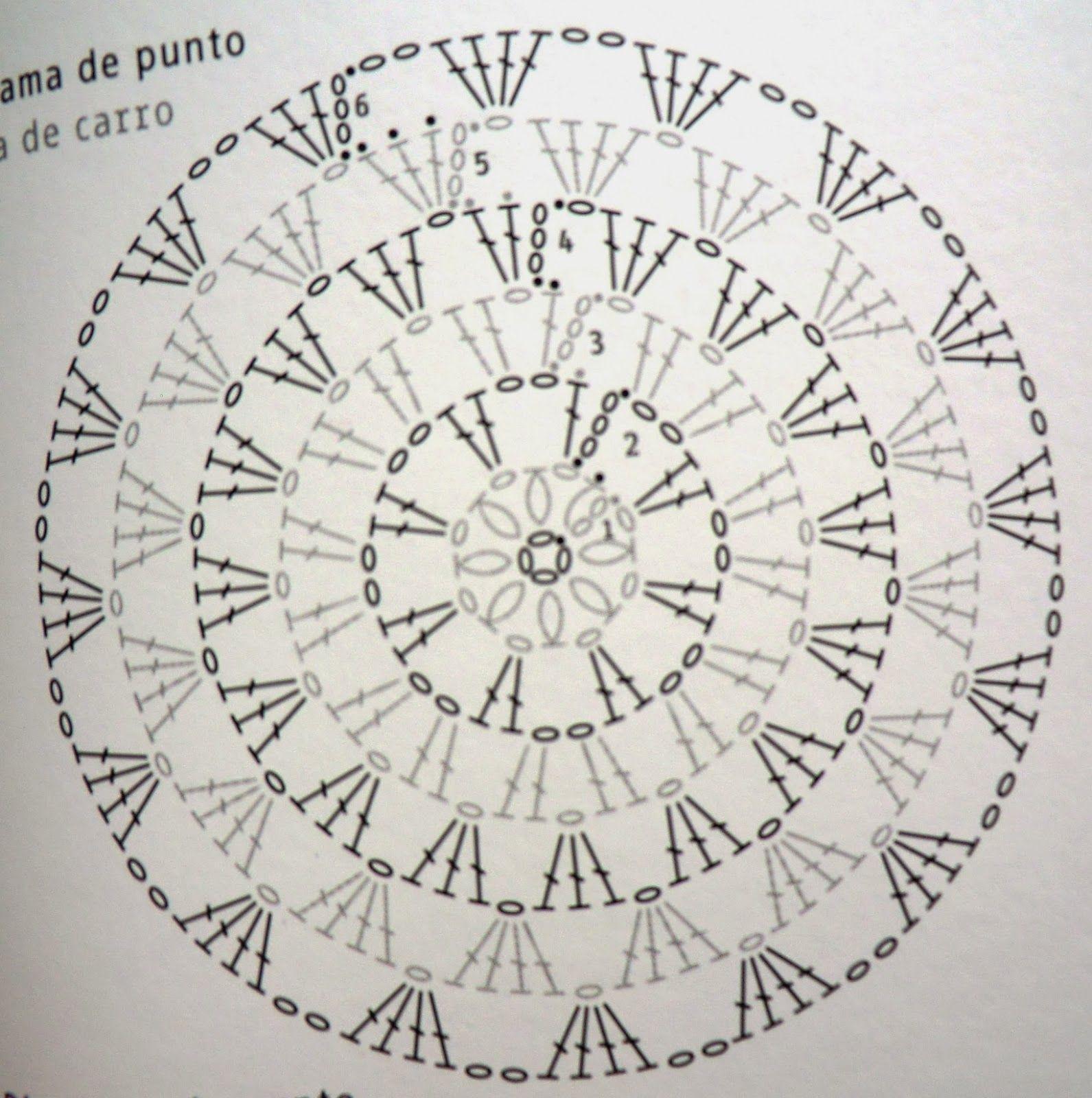 CIMG1857.JPG (1591×1600)   Motivumok   Pinterest   El mundo de ...