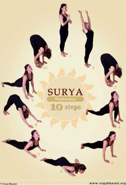 49+ Surya namaskar step by step inspirations