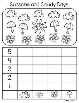 Spring Kindergarten Math Activities And Worksheets For The Common Cor Kindergarten Math Activities Spring Math Kindergarten Spring Math Activities Kindergarten