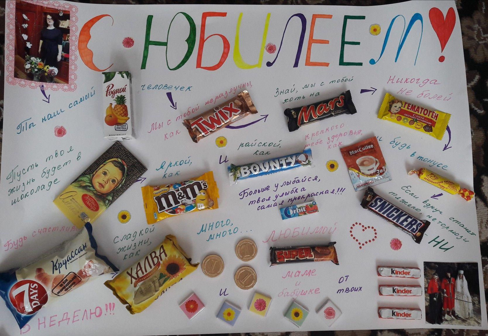 поздравление на день рождения плакат со сладостями фото прекрасный