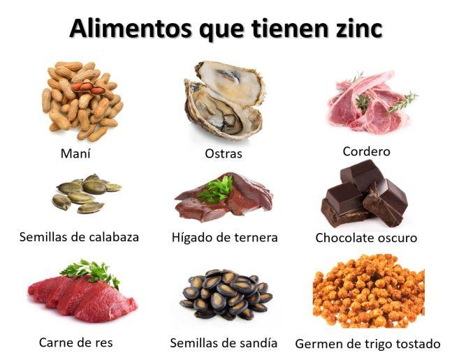 Resultado de imagen de alimentos que contienen zinc