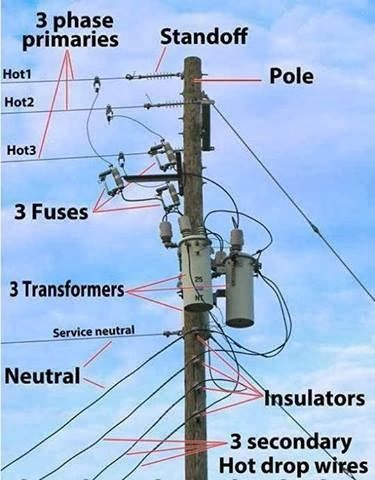 An Electric Pole Home Electrical Wiring Electrical Engineering Books Electronic Engineering