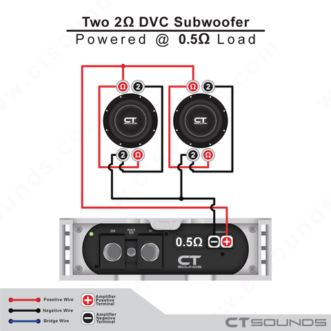 2 Ohm Dvc Subwoofer Speakers Are Rated At 2 Ohm At Each Pair Of Terminals And Connecting Two Pieces In Parallel F Subwoofer Wiring Subwoofer Subwoofer Speaker