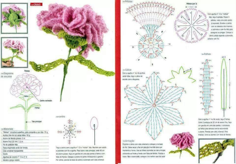 Flores moldes | Kintting | Pinterest | Molde, Flores y Flores tejidas