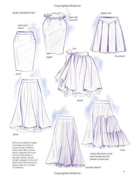 Pin by Monikatoppo on monika in 2020   Fashion drawing dresses