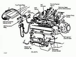 2000 S10 Vacuum Hose Diagram - Bing images | Chevy, Chevy s10, DiagramPinterest