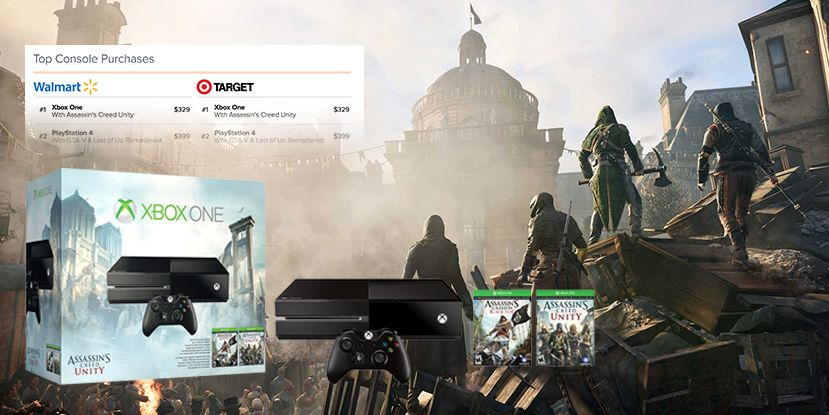Microsoft's Black Friday price cut to $329.99 for some of its Xbox One bundles paid off as the console dominated sales on Black Friday, according to InfoScout.