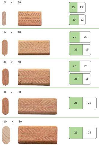 Production Festool Domino Google Search Trucs Et Astuces Menuiserie Bricolage
