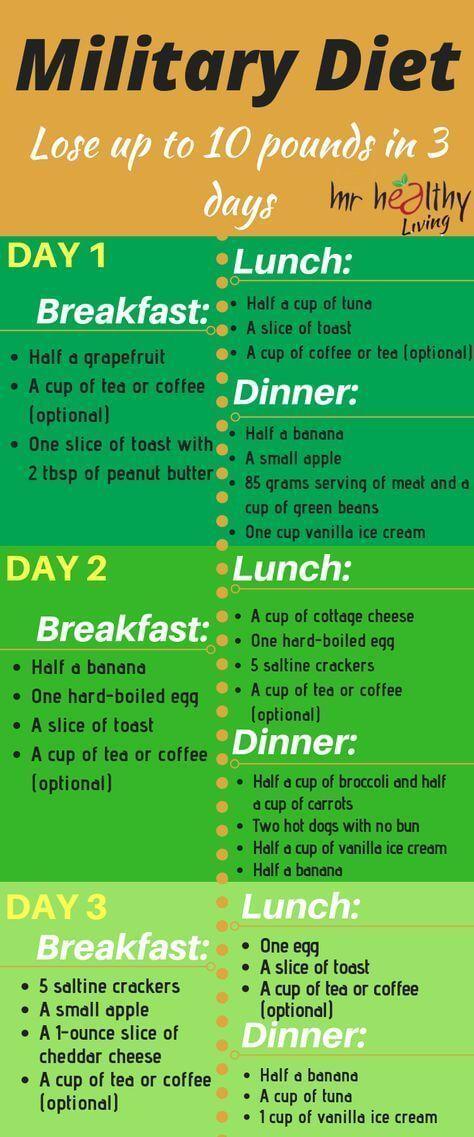 Photo of Programme zur Gewichtsreduktion Detox #dietaetreino #DietFoodCleanses