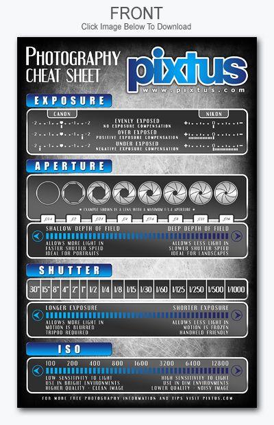 Pixtus Photography Cheat Sheet