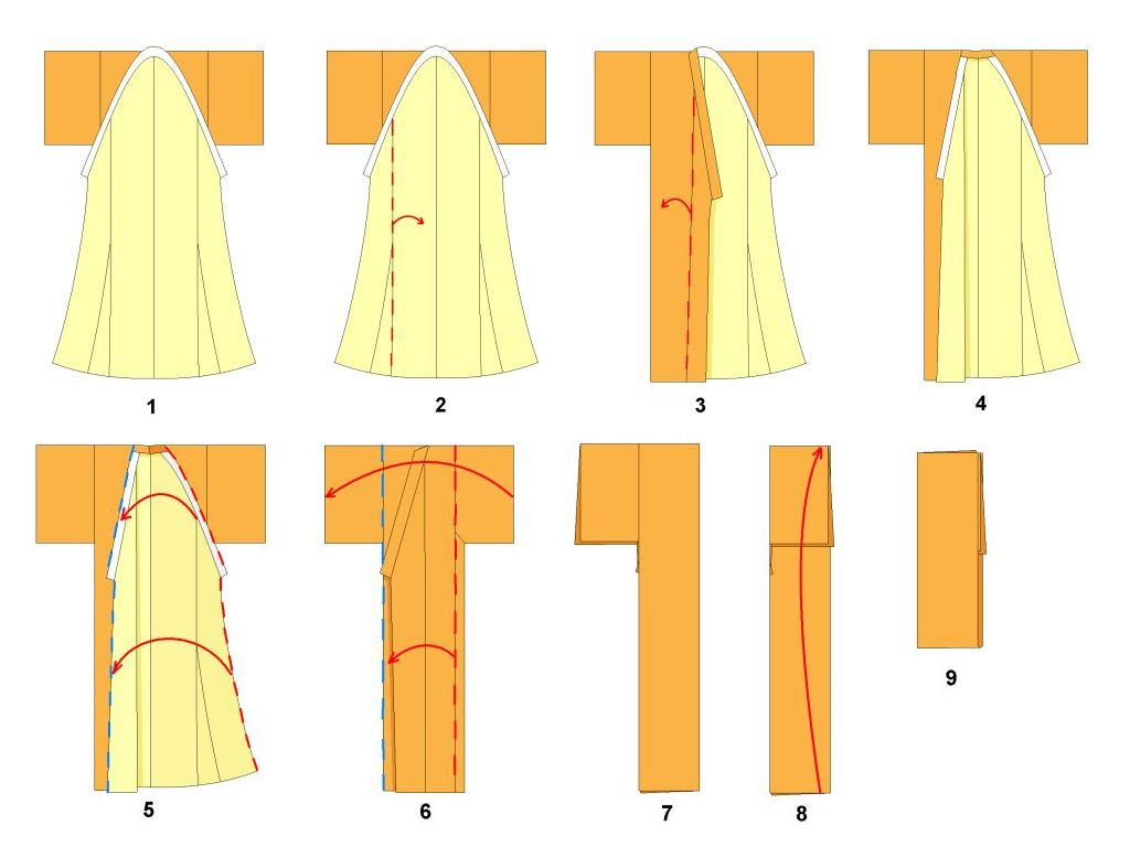 Like many other traditional Japanese garments, there are specific ...