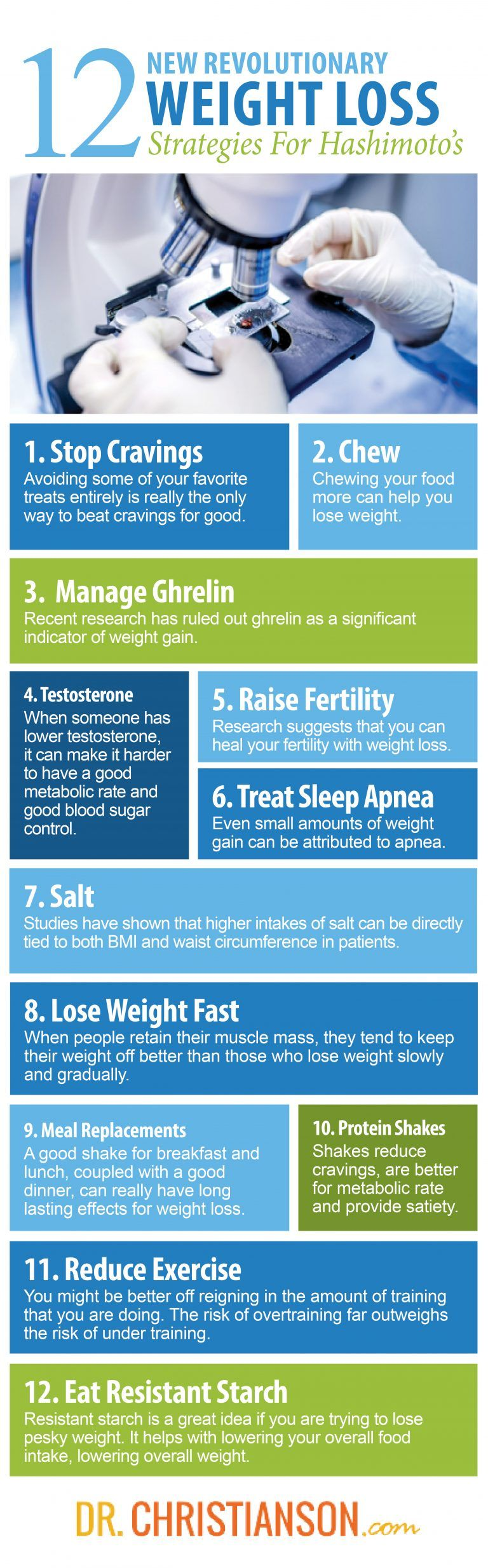 Best ph for fat loss