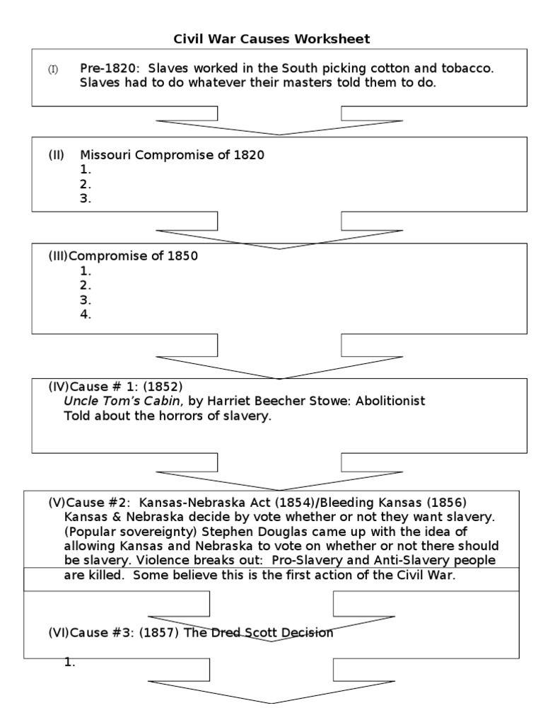 Civil War Causes Worksheet History Worksheets Us History Worksheets