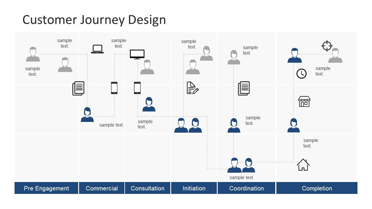 Customer Journey Powerpoint Template Customer Journey