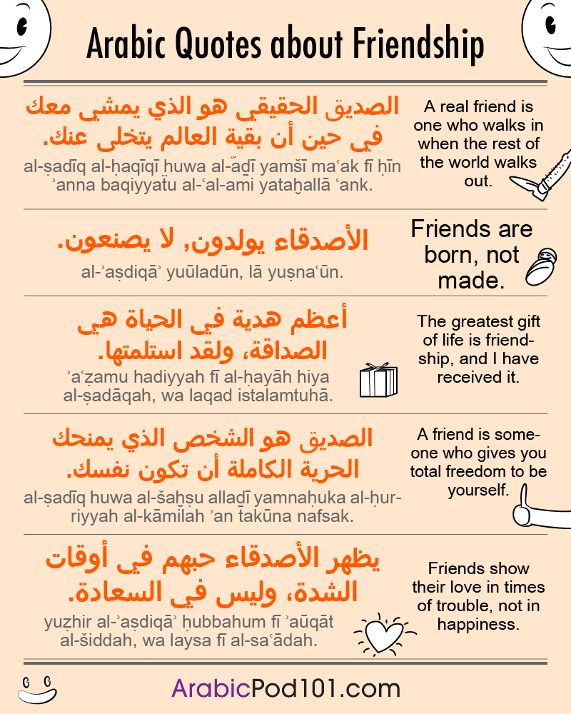 الصديق وقت الضيق Learning Arabic Learn English English Language Teaching