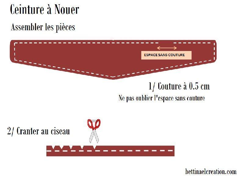 526c4af162d Made in france  Couture pour débutants   Ceinture…
