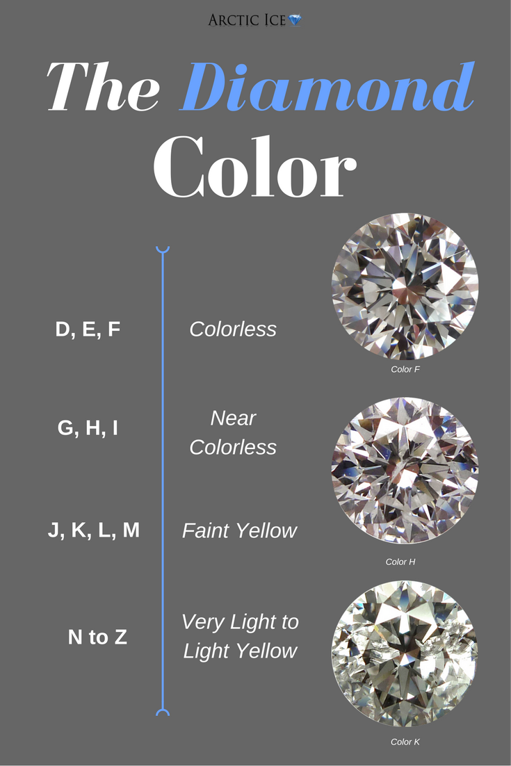 engagement diamond grade comparison james the to get e price allen carat how perfect ring