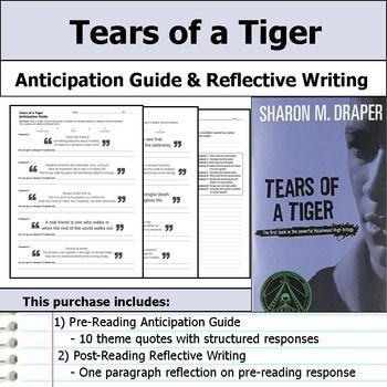 reflective reading activities