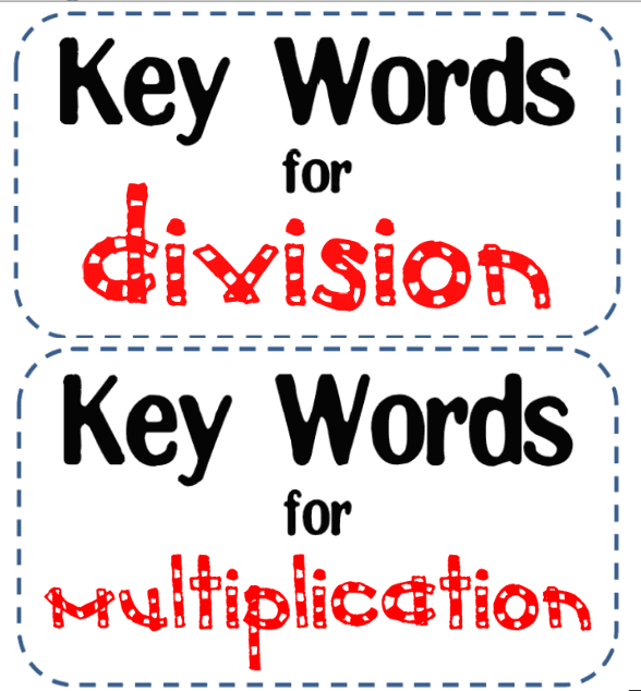 Key words for multiplication and division | School | Pinterest ...