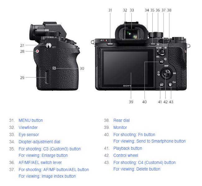 Sony A7ii And A7rii Settings Sony Photography Sony Mirrorless Camera Photography