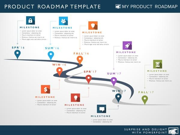 browse our impressive selection of unique roadmap timeline and strategy templates with great offers for all customers well help you surprise and delight
