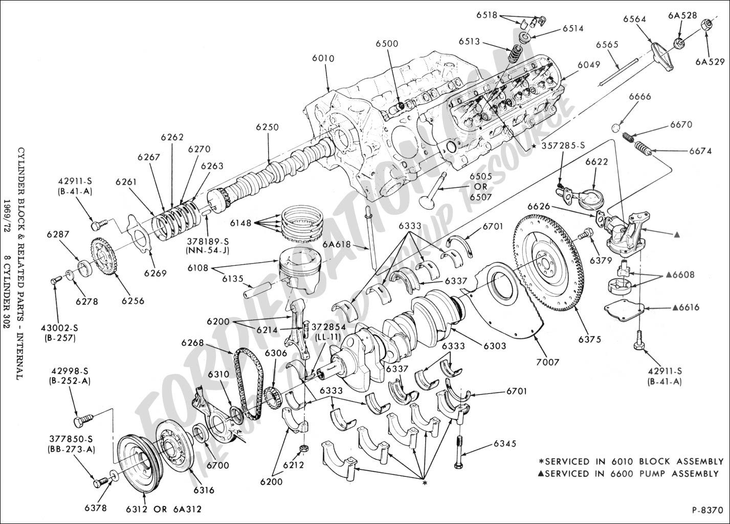 Image result for ford 302 parts list | GT40 | Race engines, Muscle Cars, Ford