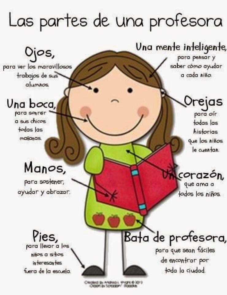 Partes De Una Maestra O Profesora Dia De Los Maestros Frases Para Maestros Dia De La Educadora