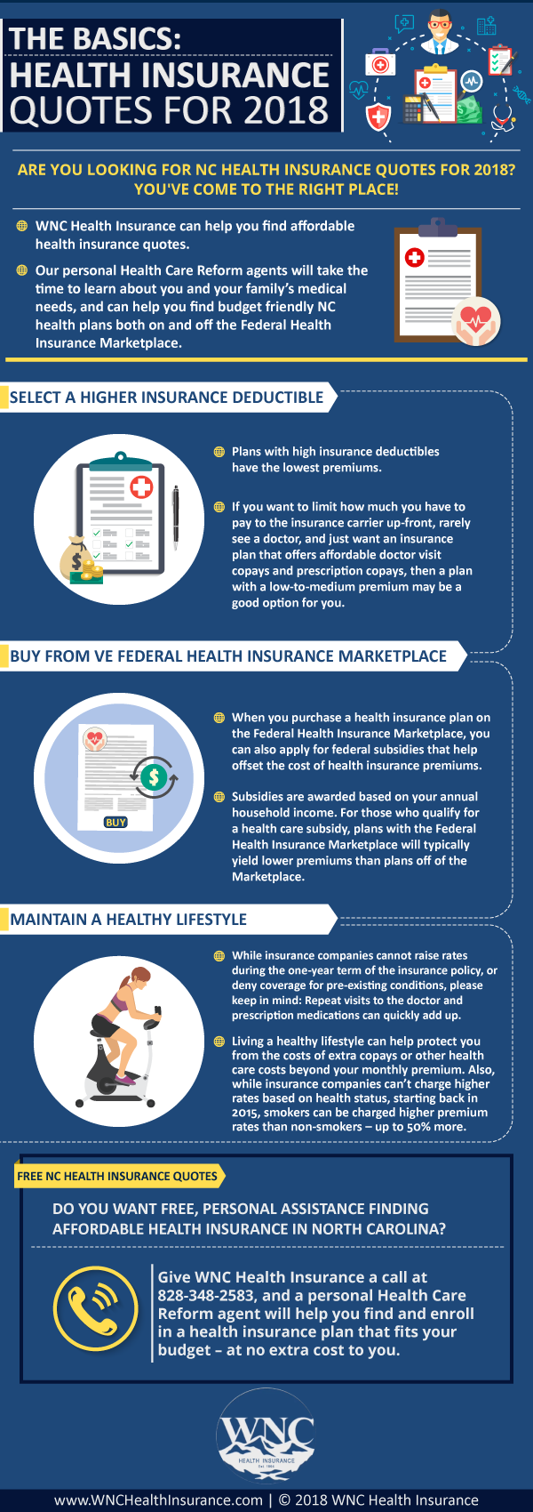 It's 2018! Are you ready to talk healthInsurance ? Use
