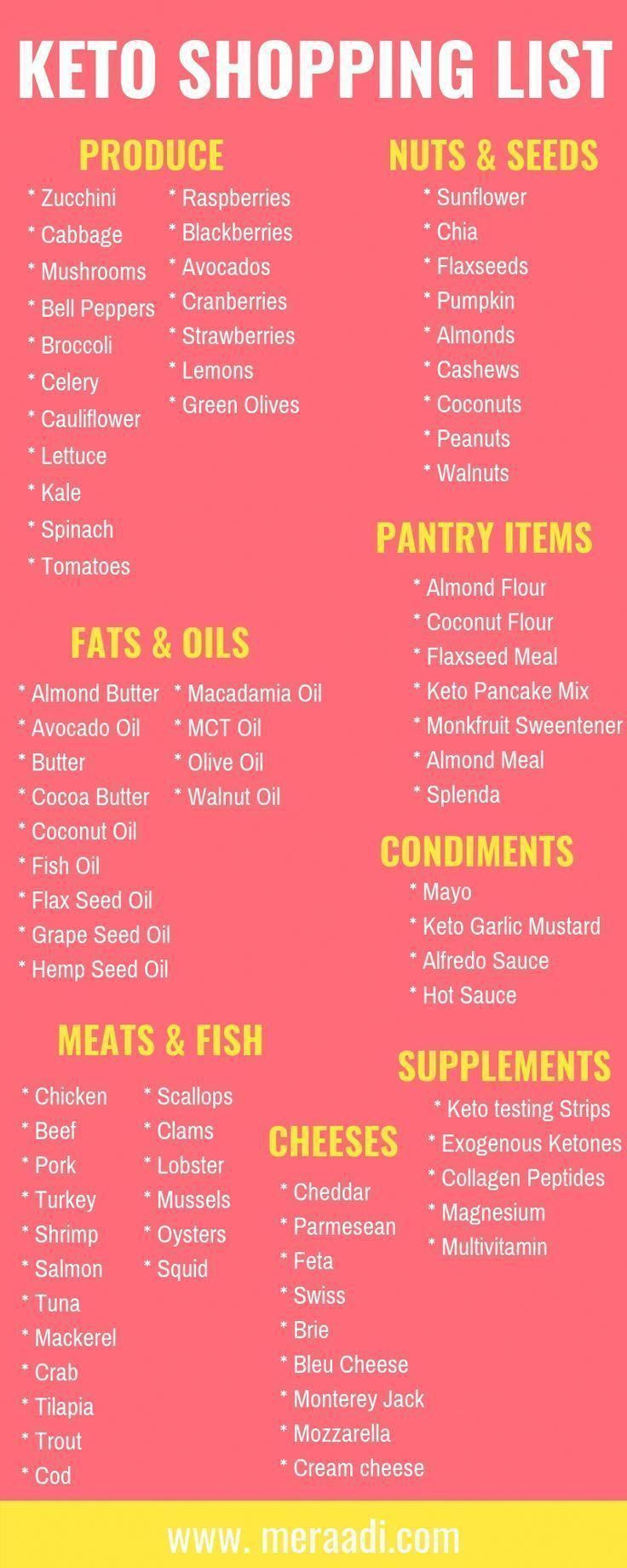 This keto grocery list is THE BEST! This keto shopping list has all the amazing foods that you can e...