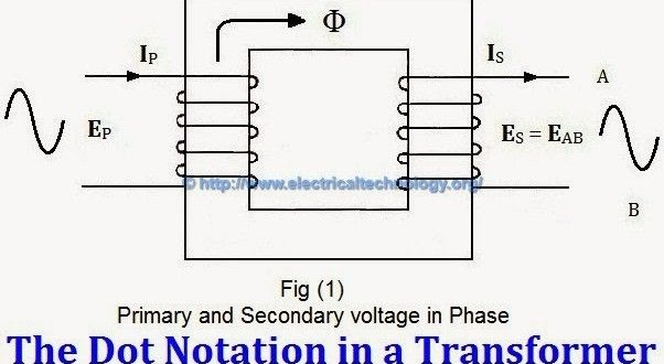 staircase wiring circuit diagram or how to control a lamp from two rh pinterest com Circuit Art Circuit Art