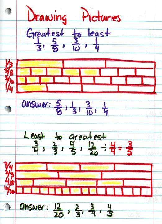 Fraction Action Math Notebooks Math School Teaching Fractions